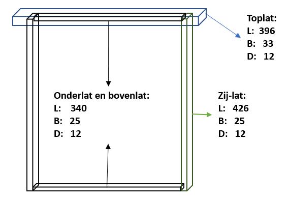 raammaat horizontal hive dubbele simplex - in mm
